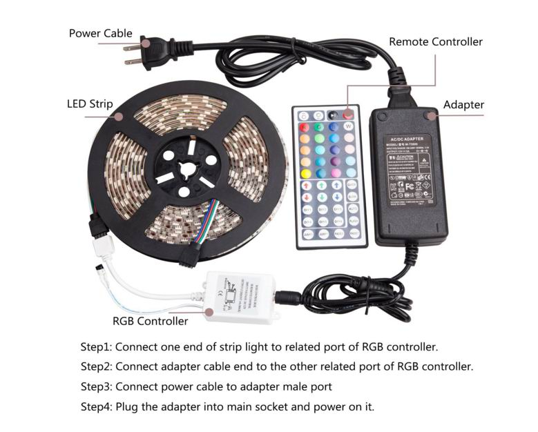 Easy Installation,safe to use strip light 72W SMD5050 300LEDs RGB Waterproof LED Light Strip (12V)